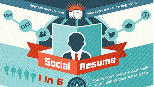 Infographie : Le CV papier est-il démodé au profit du CV digital ?