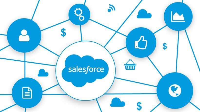Les entreprises avides de meilleurs rendements passent à l'intégration de l'application Salesforce